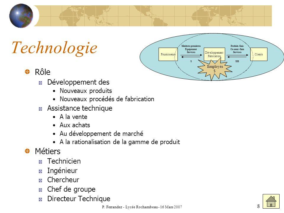 P. Ferrandez - Lycée Rochambeau - 16 Mars 2007 8 Technologie Rôle Développement des Nouveaux produits Nouveaux procédés de fabrication Assistance tech