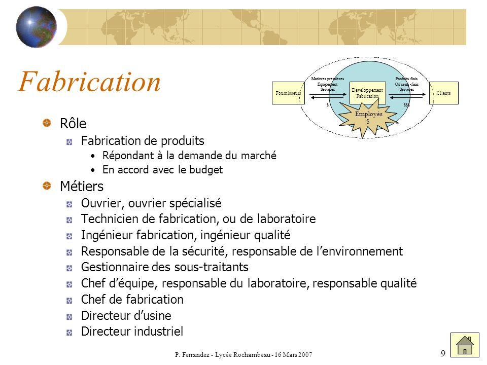 P. Ferrandez - Lycée Rochambeau - 16 Mars 2007 9 Fabrication Rôle Fabrication de produits Répondant à la demande du marché En accord avec le budget Mé