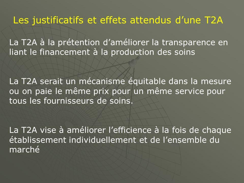 Les justificatifs et effets attendus dune T2A La T2A à la prétention daméliorer la transparence en liant le financement à la production des soins La T2A serait un mécanisme équitable dans la mesure ou on paie le même prix pour un même service pour tous les fournisseurs de soins.