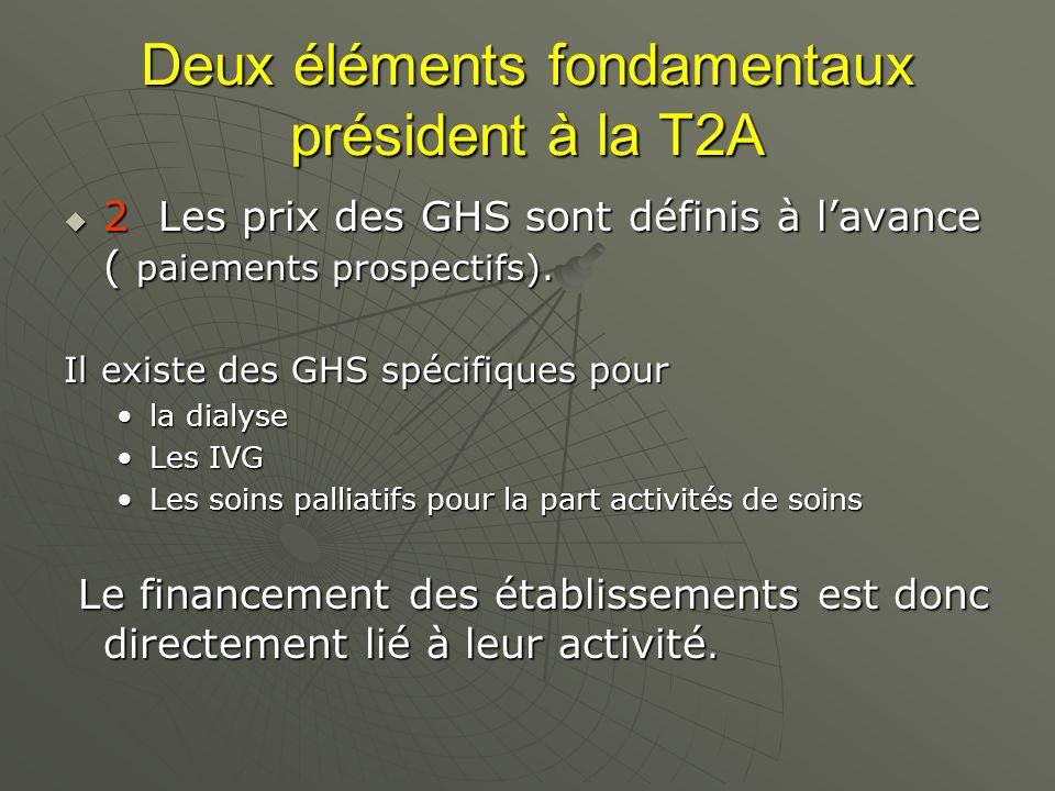 Deux éléments fondamentaux président à la T2A 2 Les prix des GHS sont définis à lavance ( paiements prospectifs).