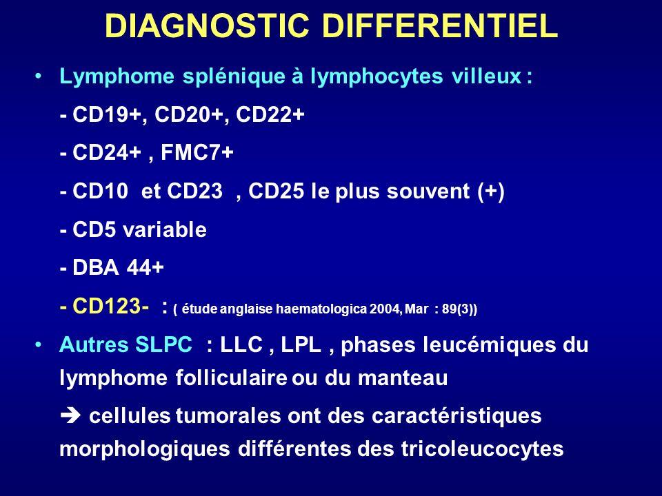 DIAGNOSTIC DIFFERENTIEL Lymphome splénique à lymphocytes villeux : - CD19+, CD20+, CD22+ - CD24+, FMC7+ - CD10 et CD23, CD25 le plus souvent (+) - CD5