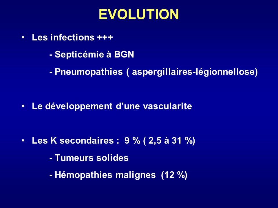 EVOLUTION Les infections +++ - Septicémie à BGN - Pneumopathies ( aspergillaires-légionnellose) Le développement dune vascularite Les K secondaires :