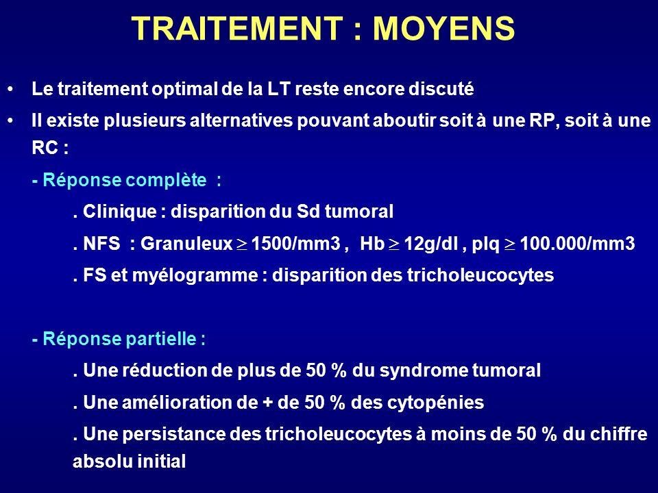 TRAITEMENT : MOYENS Le traitement optimal de la LT reste encore discuté Il existe plusieurs alternatives pouvant aboutir soit à une RP, soit à une RC