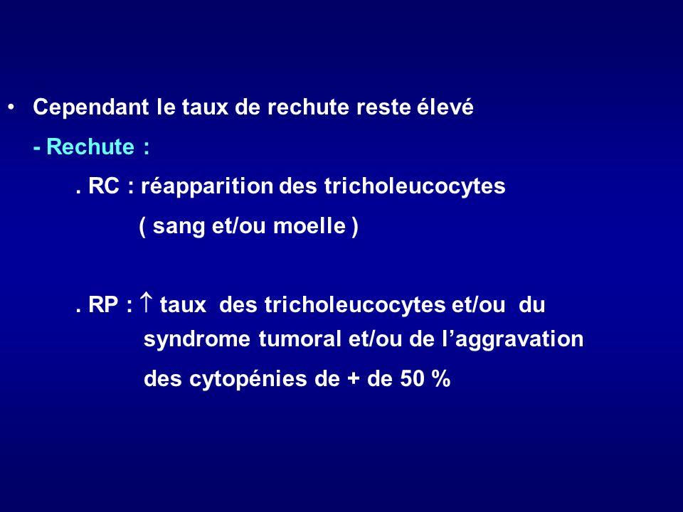 Cependant le taux de rechute reste élevé - Rechute :. RC : réapparition des tricholeucocytes ( sang et/ou moelle ). RP : taux des tricholeucocytes et/