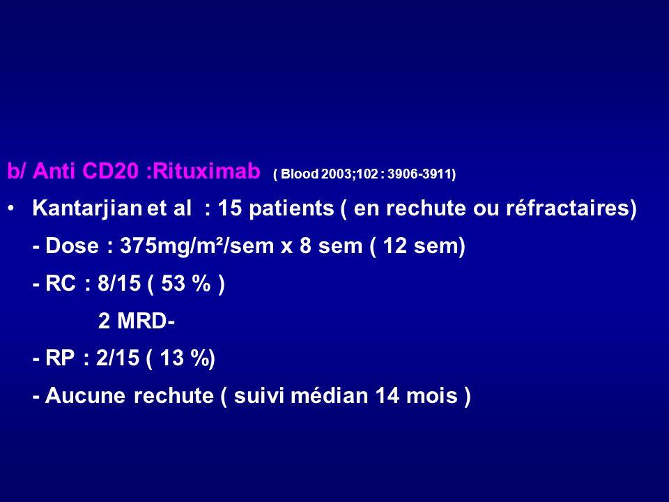 b/ Anti CD20 :Rituximab ( Blood 2003;102 : 3906-3911) Kantarjian et al : 15 patients ( en rechute ou réfractaires) - Dose : 375mg/m²/sem x 8 sem ( 12