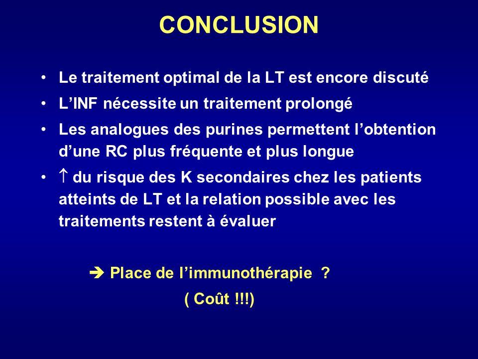 CONCLUSION Le traitement optimal de la LT est encore discuté LINF nécessite un traitement prolongé Les analogues des purines permettent lobtention dun