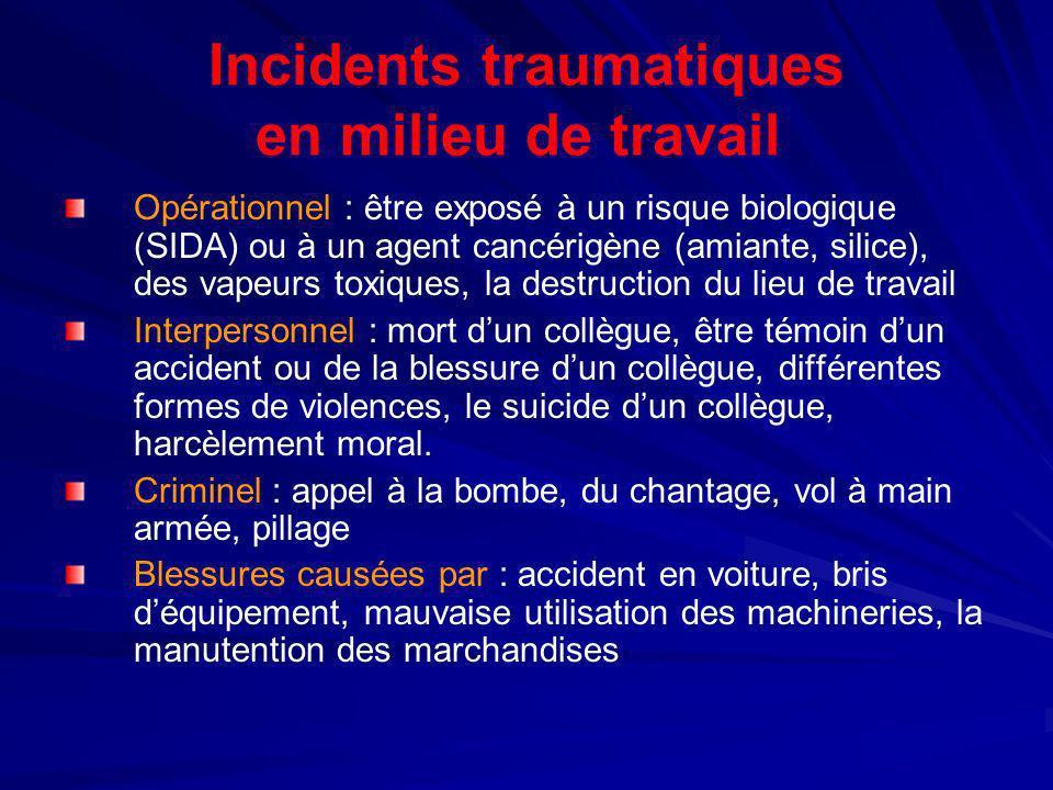 Incidents traumatiques en milieu de travail Opérationnel : être exposé à un risque biologique (SIDA) ou à un agent cancérigène (amiante, silice), des