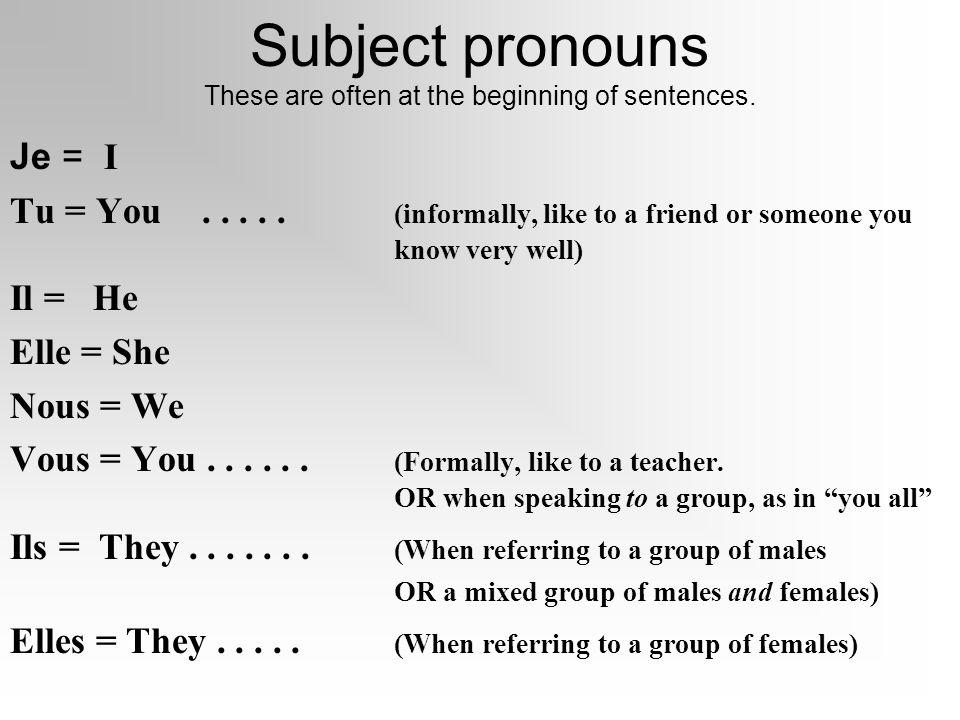 Verb conjugations you need to know: être = to be Je suisNous sommes Tu esVous êtes Il estIls sont Elle estElles sont Regular –ER verbs, such as chanter, danser, parler, voyager, etc.