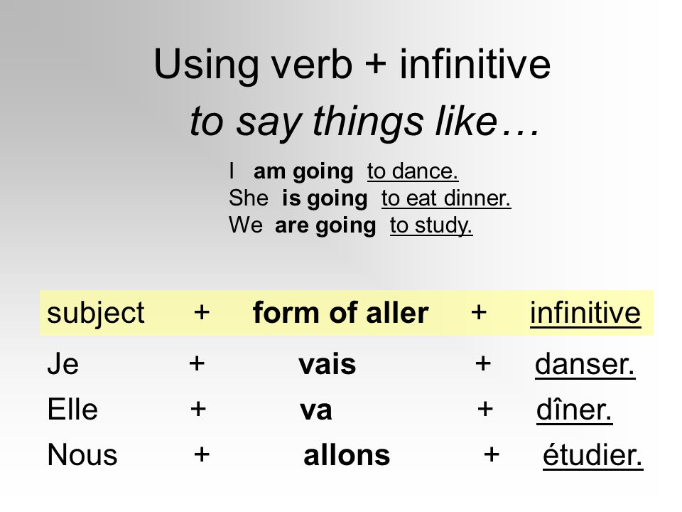 subject + form of aller + infinitive Using verb + infinitive to say things like… I am going to dance. She is going to eat dinner. We are going to stud