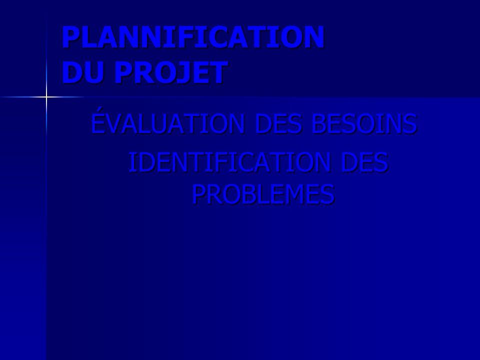 PLANNIFICATION DU PROJET ÉVALUATION DES BESOINS IDENTIFICATION DES PROBLEMES IDENTIFICATION DES PROBLEMES