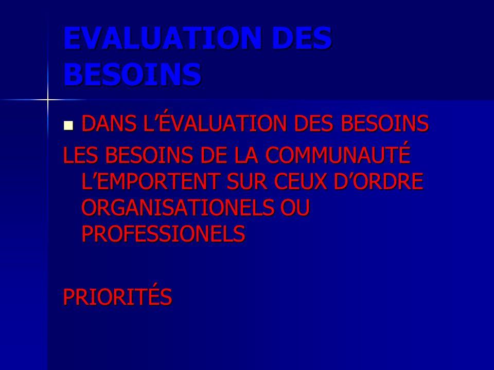 EVALUATION DES BESOINS DANS LÉVALUATION DES BESOINS DANS LÉVALUATION DES BESOINS LES BESOINS DE LA COMMUNAUTÉ LEMPORTENT SUR CEUX DORDRE ORGANISATIONE