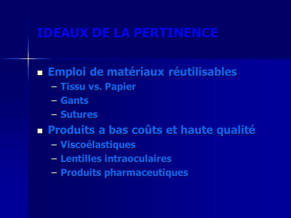 IDEAUX DE LA PERTINENCE Emploi de matériaux réutilisables Emploi de matériaux réutilisables –Tissu vs. Papier –Gants –Sutures Produits a bas coûts et