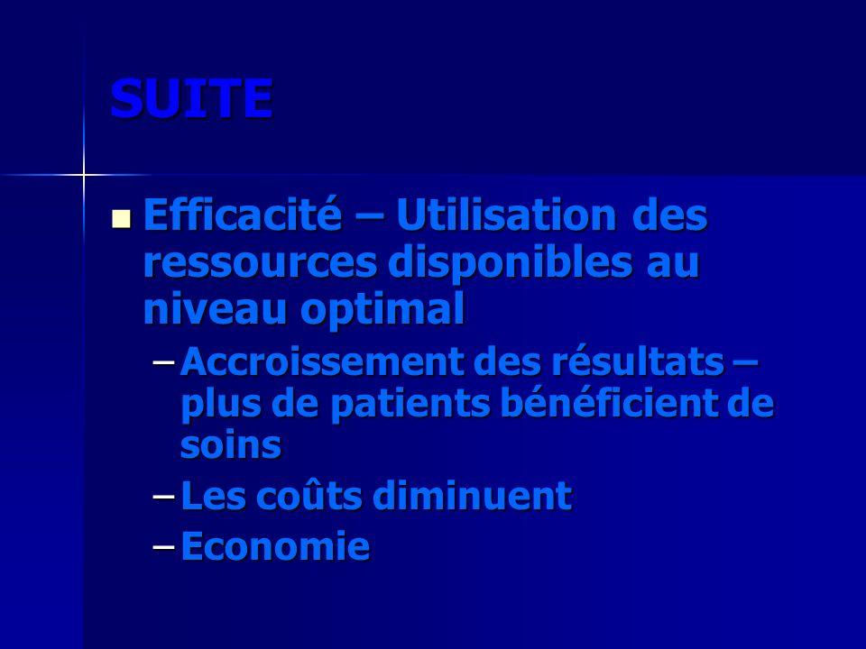 SUITE Efficacité – Utilisation des ressources disponibles au niveau optimal Efficacité – Utilisation des ressources disponibles au niveau optimal –Acc