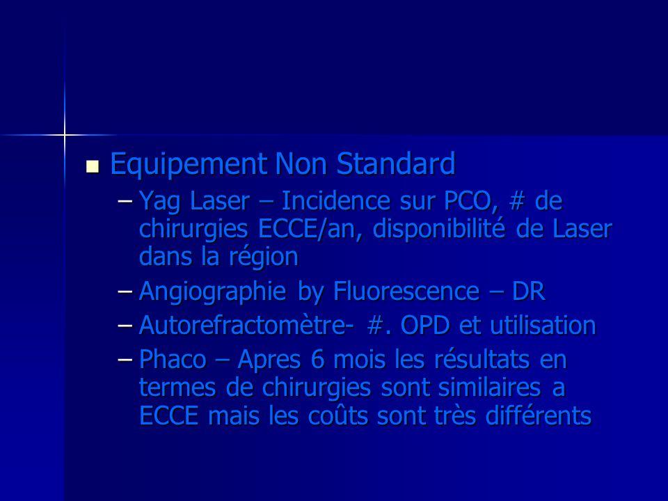 Equipement Non Standard Equipement Non Standard –Yag Laser – Incidence sur PCO, # de chirurgies ECCE/an, disponibilité de Laser dans la région –Angiog