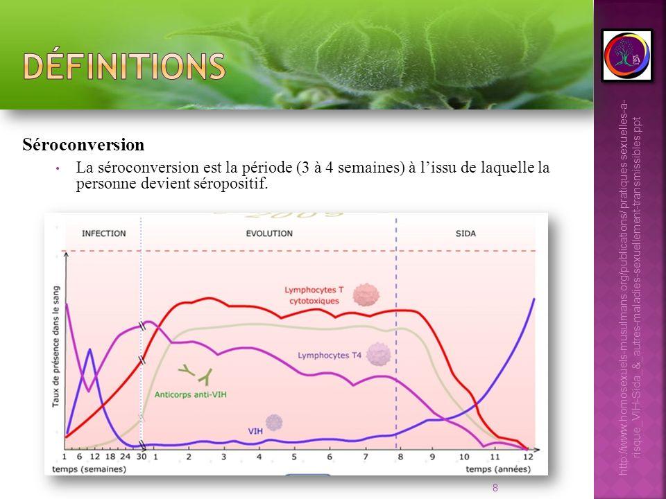 8 Séroconversion La séroconversion est la période (3 à 4 semaines) à lissu de laquelle la personne devient séropositif. http://www.homosexuels-musulma