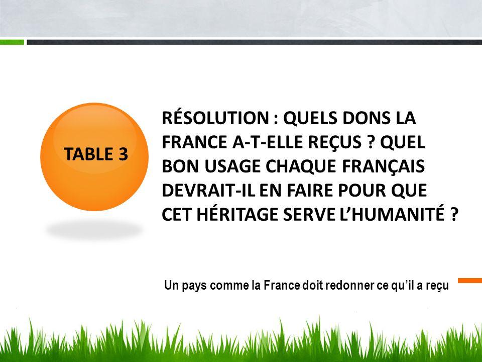 RÉSOLUTION : QUELS DONS LA FRANCE A-T-ELLE REÇUS ? QUEL BON USAGE CHAQUE FRANÇAIS DEVRAIT-IL EN FAIRE POUR QUE CET HÉRITAGE SERVE LHUMANITÉ ? Un pays