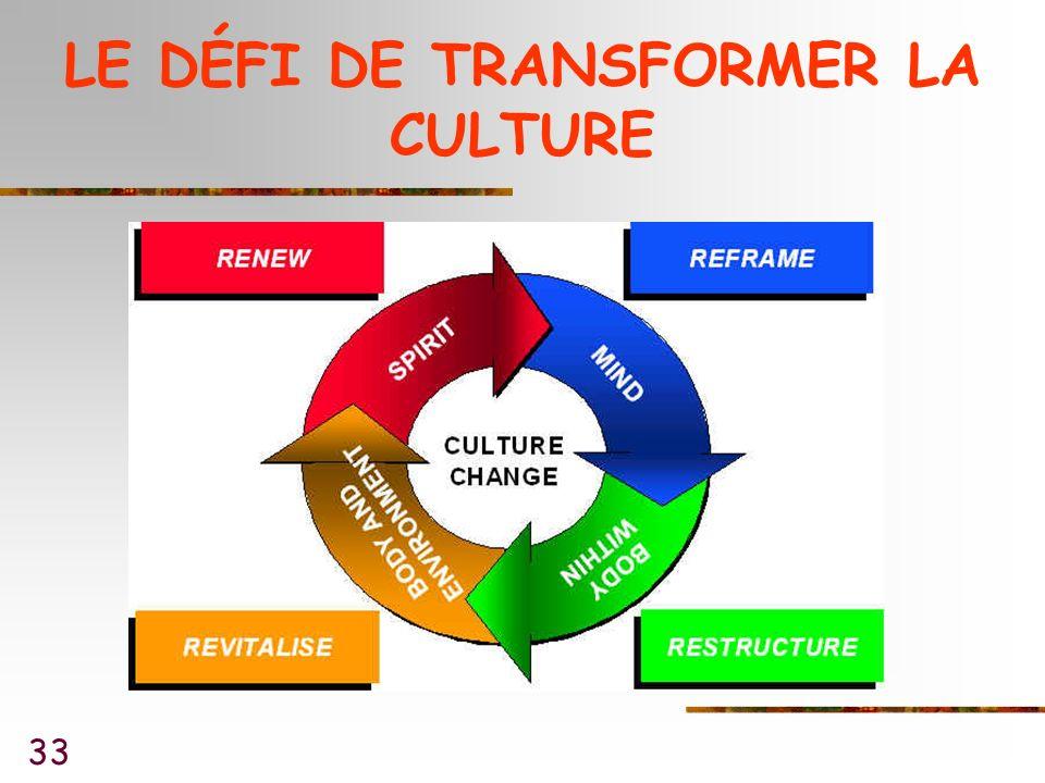 33 LE DÉFI DE TRANSFORMER LA CULTURE