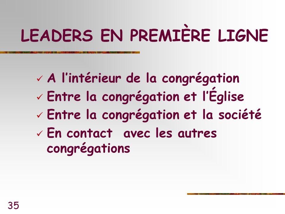 35 LEADERS EN PREMIÈRE LIGNE A lintérieur de la congrégation Entre la congrégation et lÉglise Entre la congrégation et la société En contact avec les autres congrégations