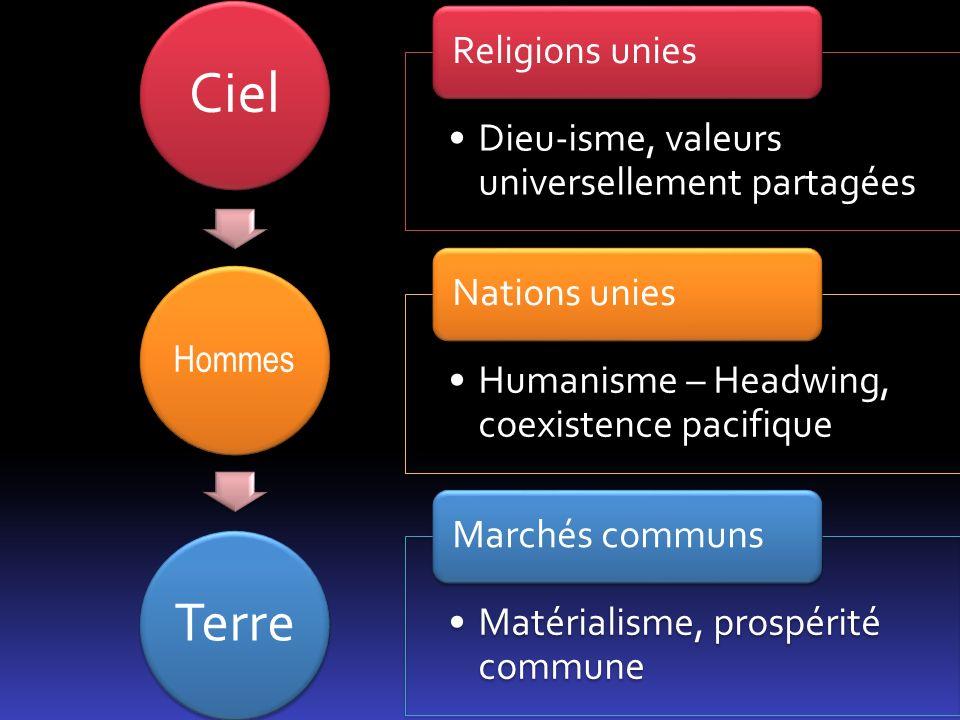 Hommes Ciel Terre Dieu-isme, valeurs universellement partagées Religions unies Humanisme – Headwing, coexistence pacifique Nations unies Matérialisme,