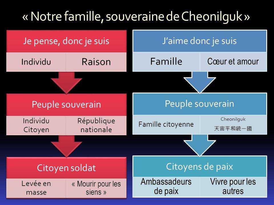 Citoyens de paix Ambassadeurs de paix Vivre pour les autres Peuple souverain Famille citoyenne Cheonilguk Jaime donc je suis Famille Cœur et amour Cit