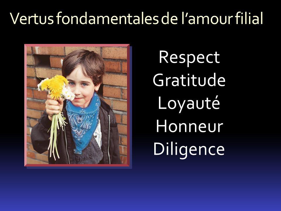 Vertus fondamentales de lamour filial Respect Gratitude Loyauté Honneur Diligence