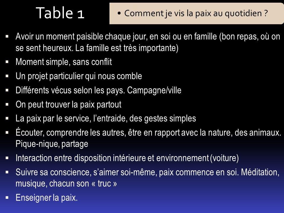 Comment je vis la paix au quotidien ? Table 1 Avoir un moment paisible chaque jour, en soi ou en famille (bon repas, où on se sent heureux. La famille