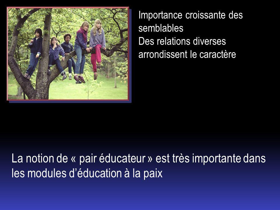 Importance croissante des semblables Des relations diverses arrondissent le caractère La notion de « pair éducateur » est très importante dans les mod