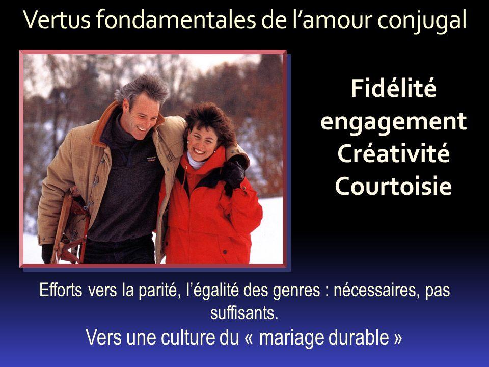 Vertus fondamentales de lamour conjugal Fidélité engagement CréativitéCourtoisie Efforts vers la parité, légalité des genres : nécessaires, pas suffis