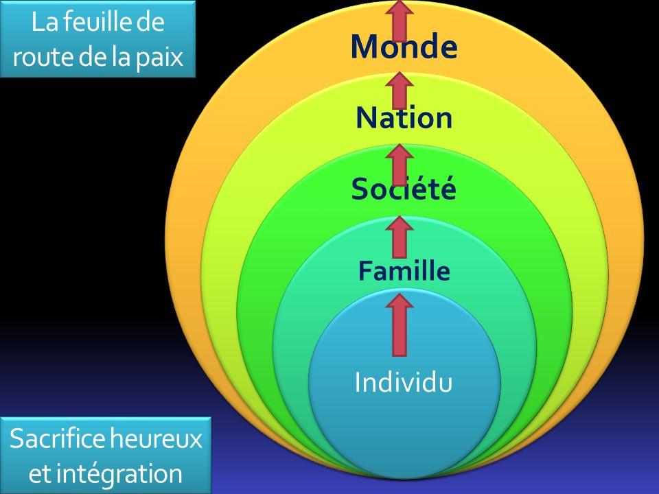 Monde Nation Société Famille Individu La feuille de route de la paix Sacrifice heureux et intégration