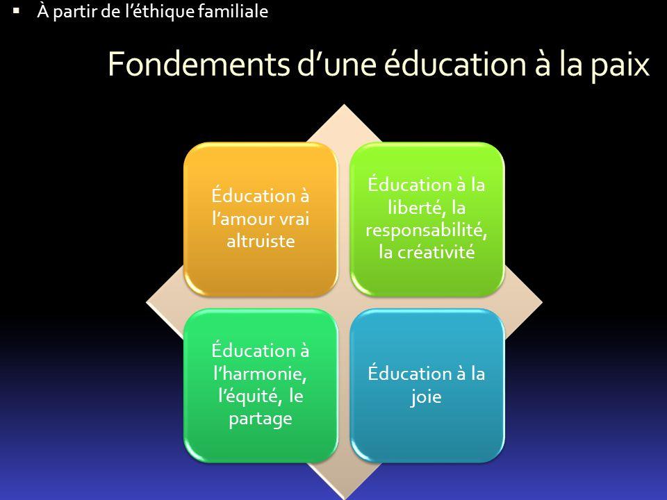 À partir de léthique familiale Fondements dune éducation à la paix Éducation à lamour vrai altruiste Éducation à la liberté, la responsabilité, la cré
