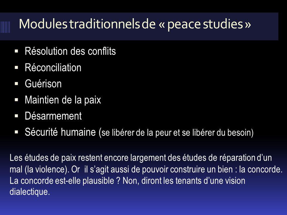 Résolution des conflits Réconciliation Guérison Maintien de la paix Désarmement Sécurité humaine ( se libérer de la peur et se libérer du besoin) Modu