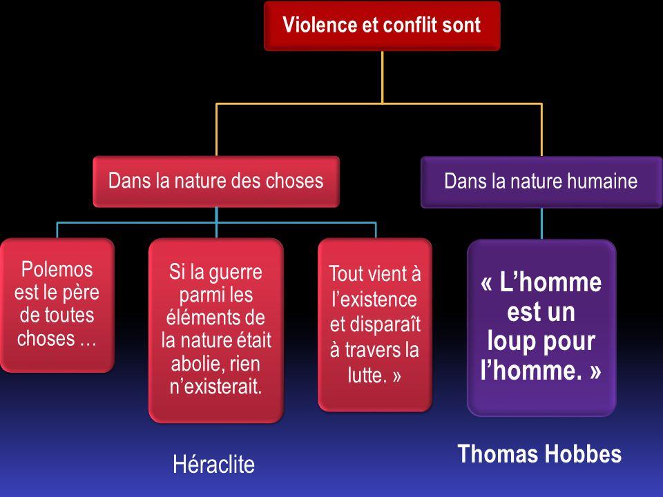 Violence et conflit sont Dans la nature des choses Polemos est le père de toutes choses … Si la guerre parmi les éléments de la nature était abolie, r