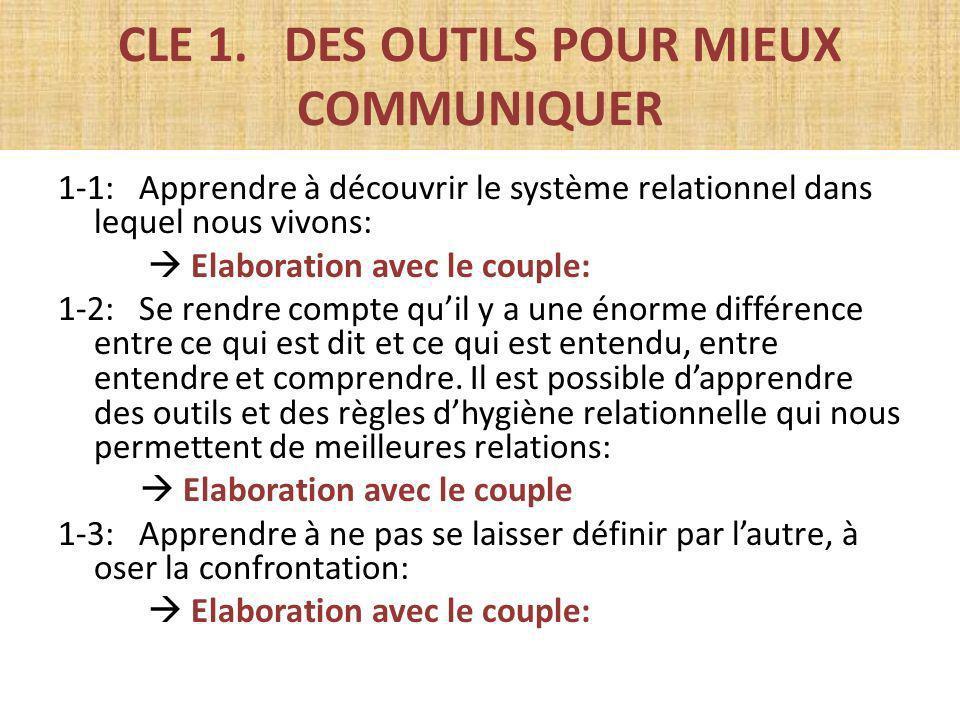 CLE 1. DES OUTILS POUR MIEUX COMMUNIQUER 1-1: Apprendre à découvrir le système relationnel dans lequel nous vivons: Elaboration avec le couple: 1-2: S