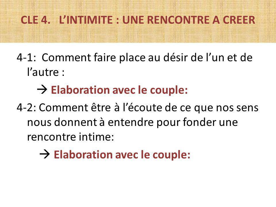 CLE 4. LINTIMITE : UNE RENCONTRE A CREER 4-1: Comment faire place au désir de lun et de lautre : Elaboration avec le couple: 4-2: Comment être à lécou