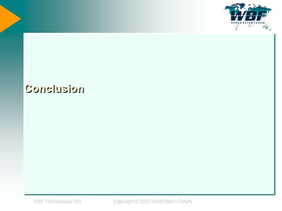 WBF Flot Analysis WGCopyright © 2000 World Batch Forum Conclusion