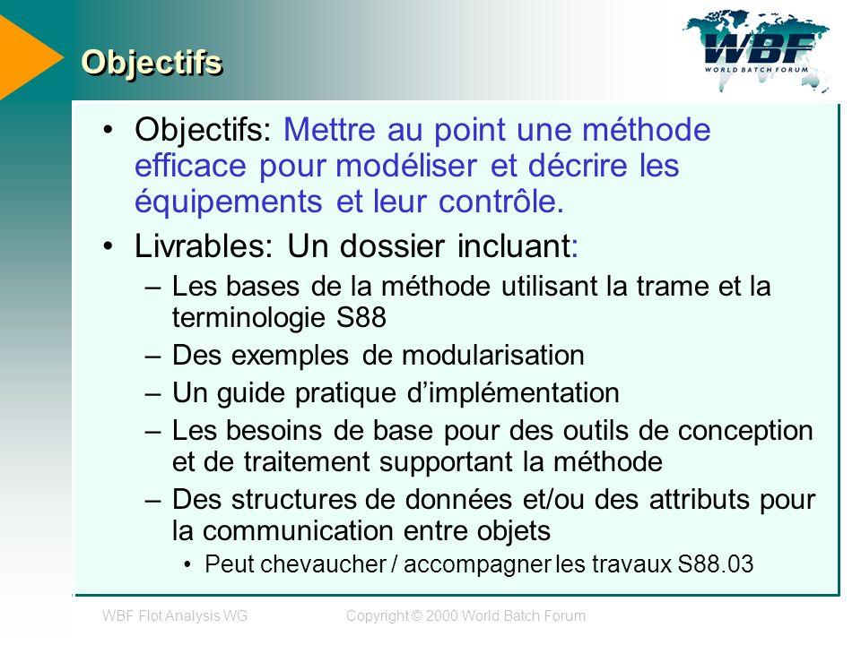WBF Flot Analysis WGCopyright © 2000 World Batch Forum Objectifs Objectifs: Mettre au point une méthode efficace pour modéliser et décrire les équipem