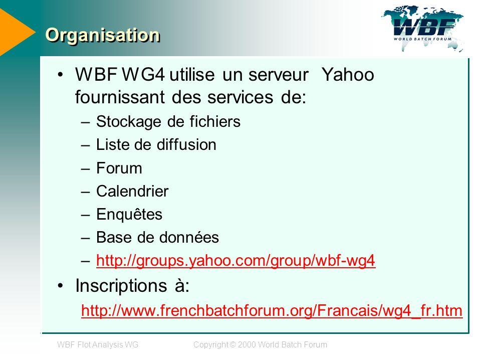 WBF Flot Analysis WGCopyright © 2000 World Batch Forum Organisation WBF WG4 utilise un serveur Yahoo fournissant des services de: –Stockage de fichier