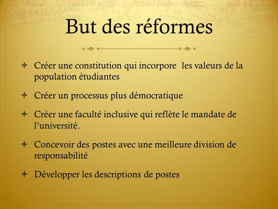 But des réformes Créer une constitution qui incorpore les valeurs de la population étudiantes Créer un processus plus démocratique Créer une faculté i