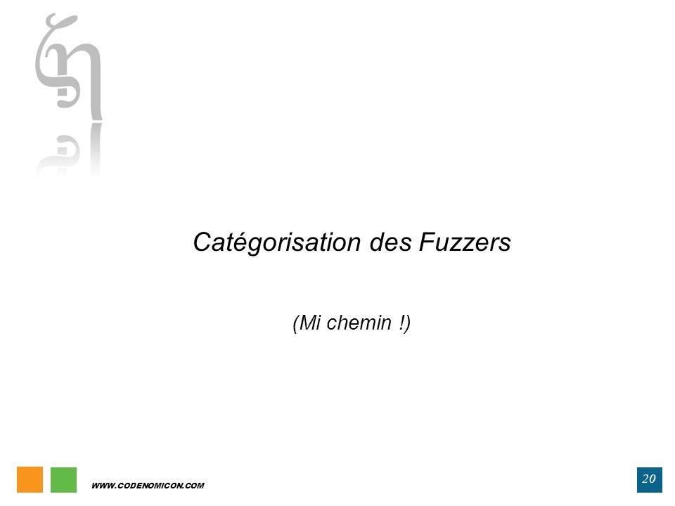 WWW.CODENOMICON.COM 20 Catégorisation des Fuzzers (Mi chemin !)