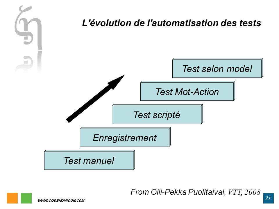 WWW.CODENOMICON.COM 21 L'évolution de l'automatisation des tests Test manuel Enregistrement Test scripté Test Mot-Action Test selon model From Olli-Pe