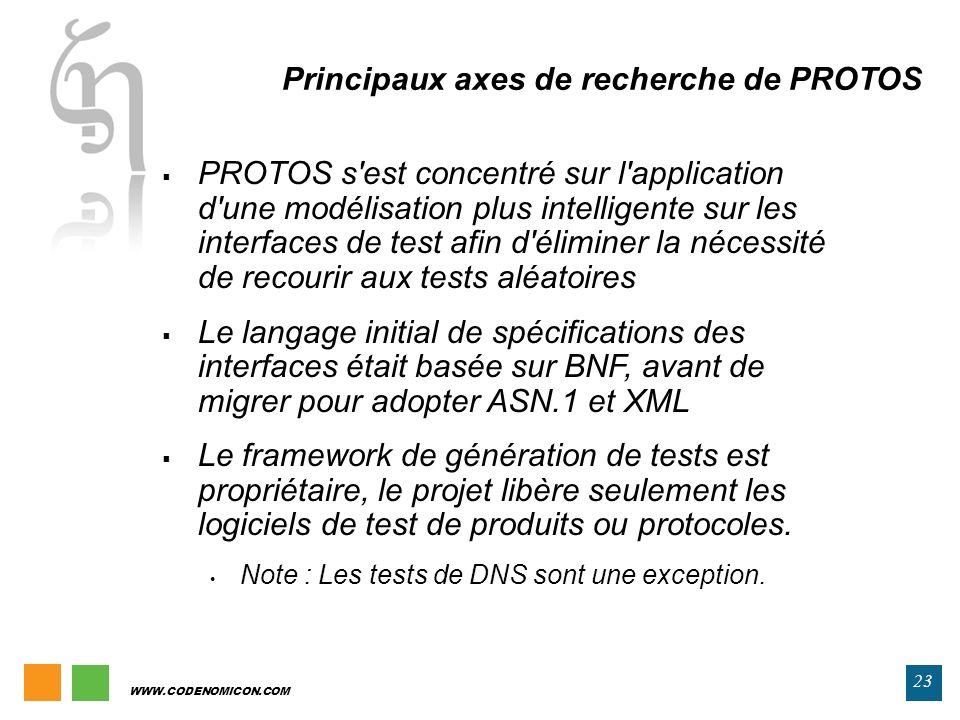 WWW.CODENOMICON.COM 23 Principaux axes de recherche de PROTOS PROTOS s'est concentré sur l'application d'une modélisation plus intelligente sur les in