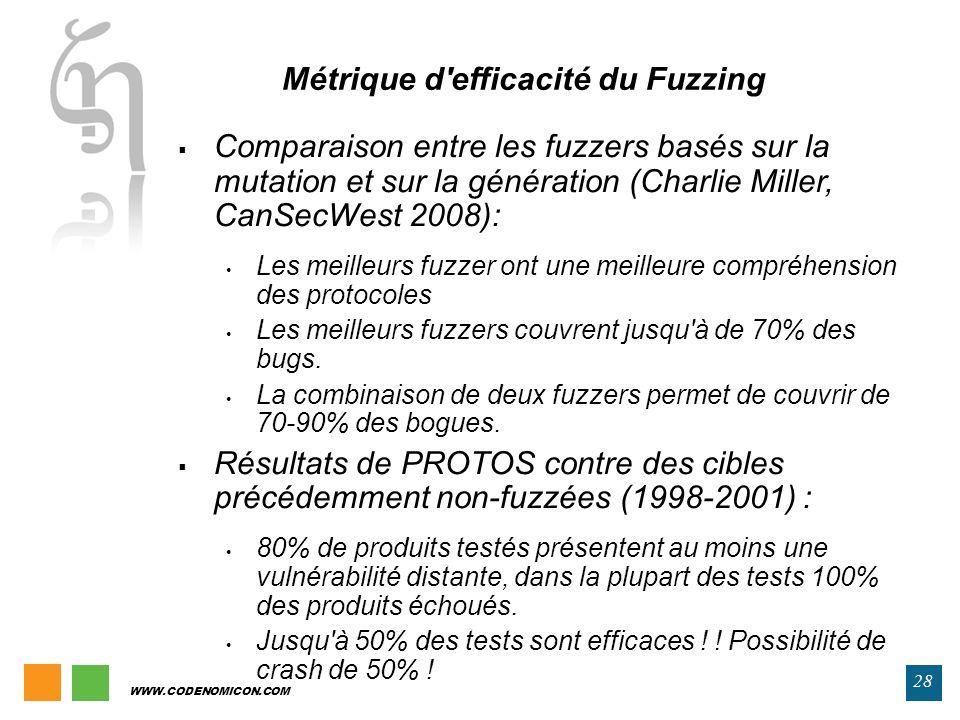 28 WWW.CODENOMICON.COM Métrique d'efficacité du Fuzzing Comparaison entre les fuzzers basés sur la mutation et sur la génération (Charlie Miller, CanS