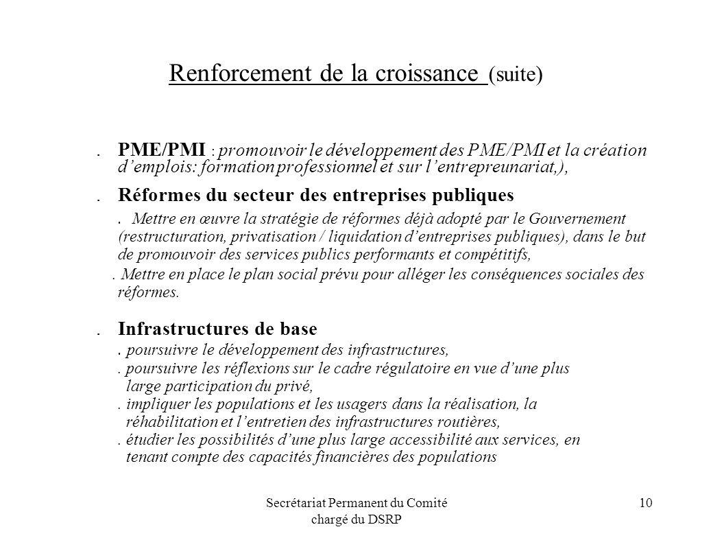 Secrétariat Permanent du Comité chargé du DSRP 10 Renforcement de la croissance (suite).PME/PMI : promouvoir le développement des PME/PMI et la créati