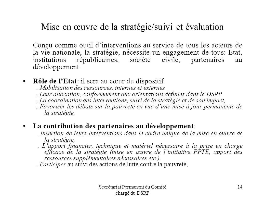 Secrétariat Permanent du Comité chargé du DSRP 14 Mise en œuvre de la stratégie/suivi et évaluation Conçu comme outil dinterventions au service de tou