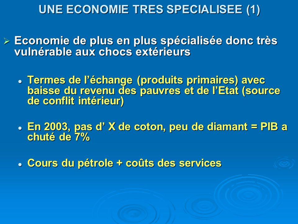 UNE ECONOMIE TRES SPECIALISEE (1) Economie de plus en plus spécialisée donc très vulnérable aux chocs extérieurs Economie de plus en plus spécialisée