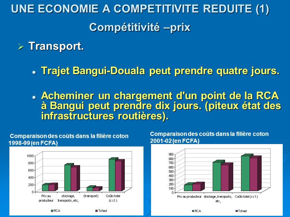 UNE ECONOMIE A COMPETITIVITE REDUITE (1) Compétitivité –prix Transport. Transport. Trajet Bangui-Douala peut prendre quatre jours. Trajet Bangui-Doual