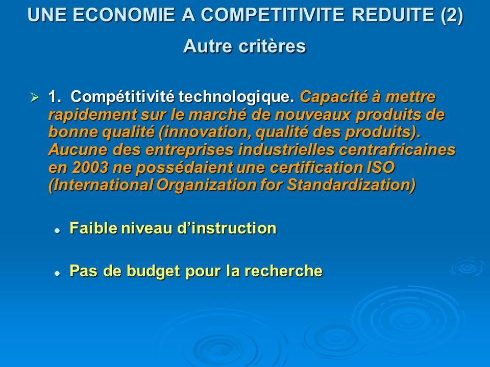 UNE ECONOMIE A COMPETITIVITE REDUITE (2) Autre critères 1. Compétitivité technologique. Capacité à mettre rapidement sur le marché de nouveaux produit