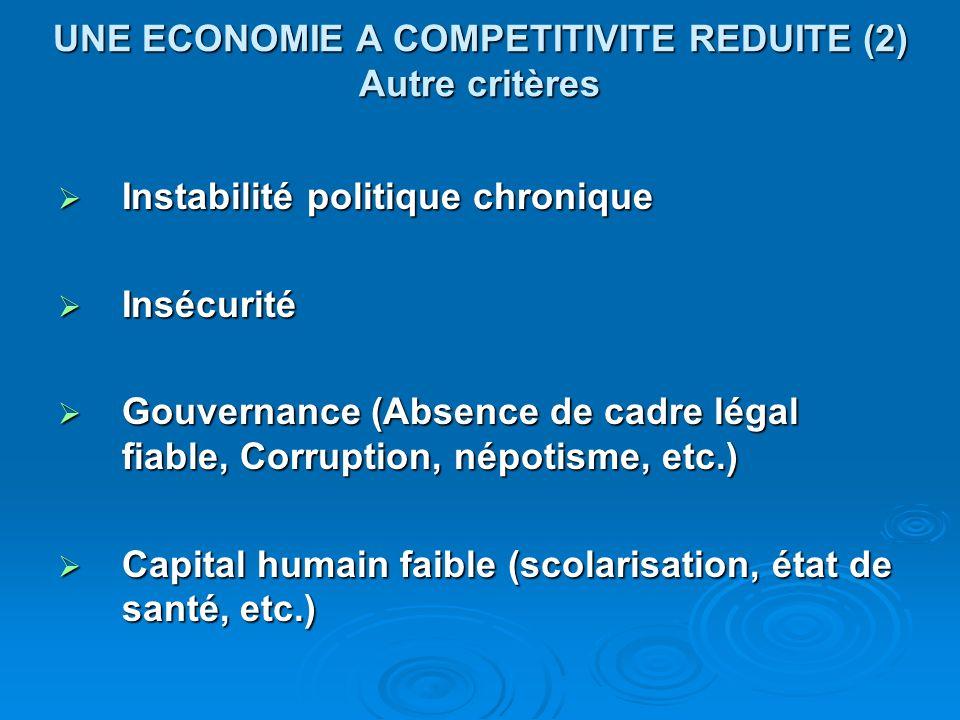 UNE ECONOMIE A COMPETITIVITE REDUITE (2) Autre critères Instabilité politique chronique Instabilité politique chronique Insécurité Insécurité Gouverna
