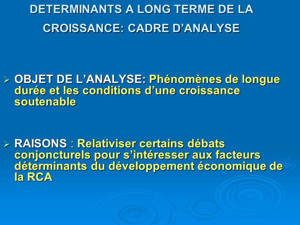 DETERMINANTS A LONG TERME DE LA CROISSANCE: CADRE DANALYSE OBJET DE LANALYSE: Phénomènes de longue durée et les conditions dune croissance soutenable