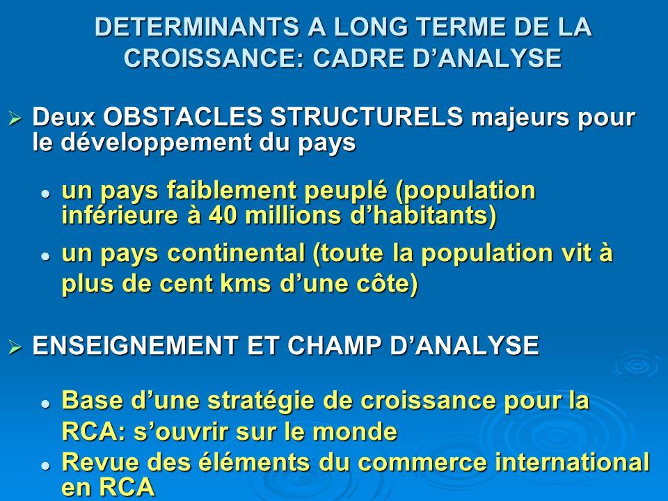 DETERMINANTS A LONG TERME DE LA CROISSANCE: CADRE DANALYSE Deux OBSTACLES STRUCTURELS majeurs pour le développement du pays Deux OBSTACLES STRUCTURELS